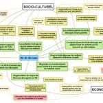 S3_URBAL_© URBAL - Une carte de chemins d'impact issu de l'atelier sur Ma Cantine Autrement à Montpellier